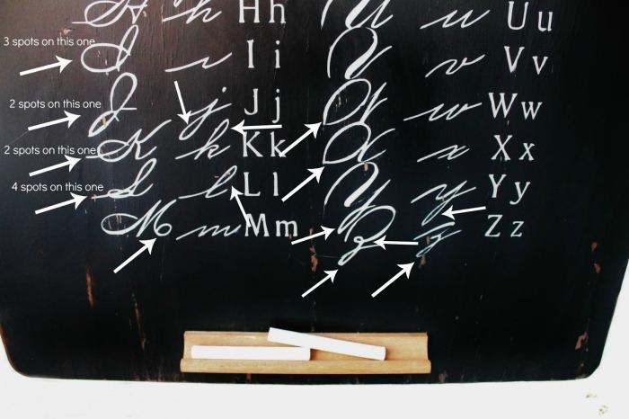 DIY penmanship chalkboard sign