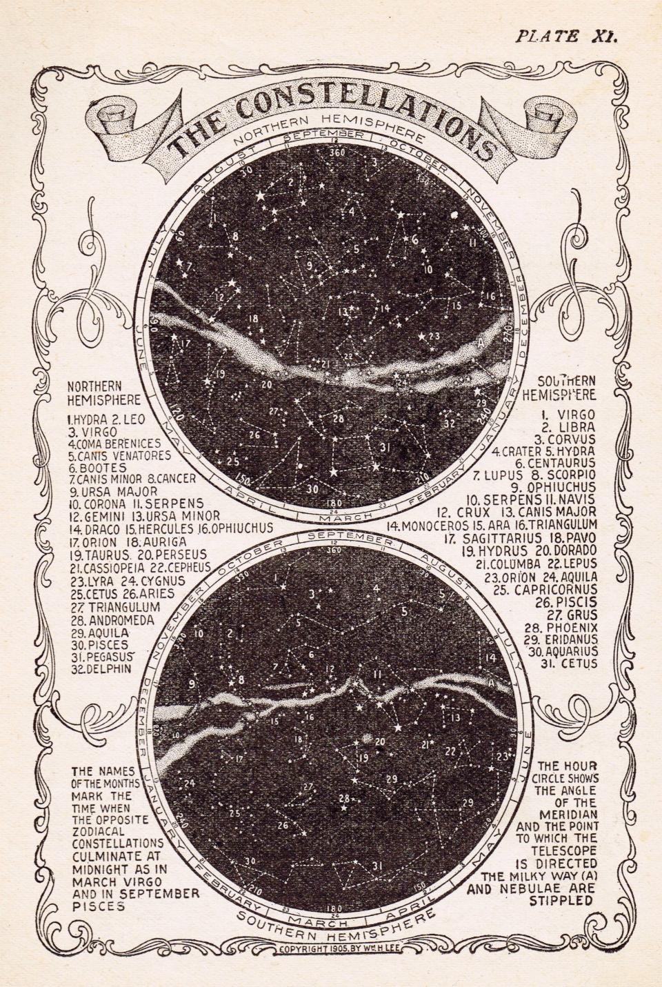 Star Constellations Stock Image