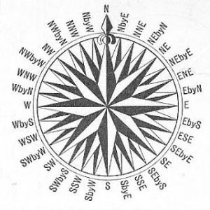 Antique Graphics Wednesday – Compass & Caliper Images