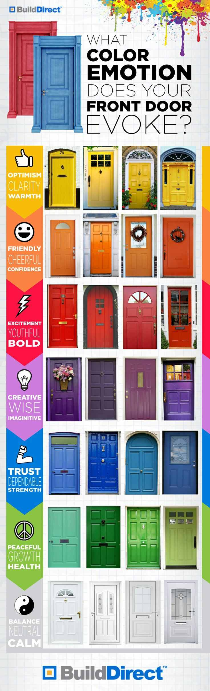 Front Door Makeover! - Knick of Time