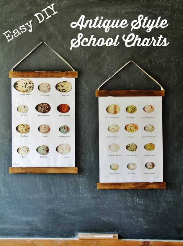 http://knickoftime.net/wp-content/uploads/2015/03/antique-school-charts-DIY.jpg