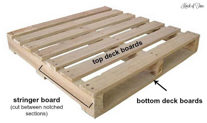 How to make a Pallet Wood Tray Tutorial | www.knickoftime.net